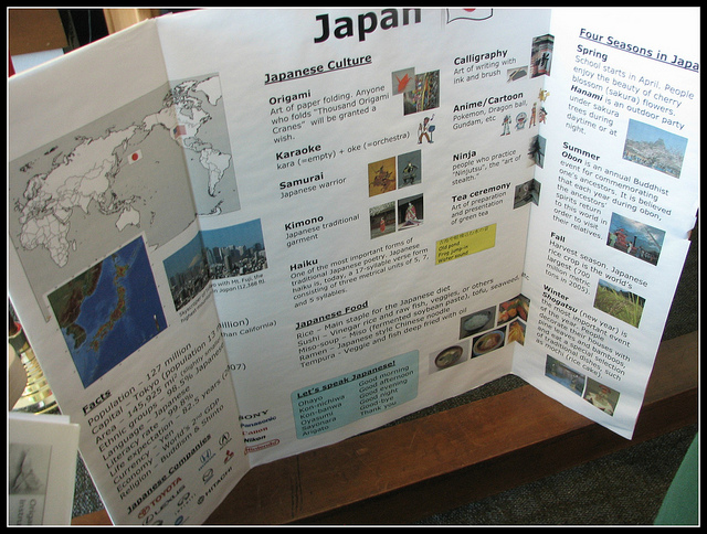 poster-presentation-about-japan