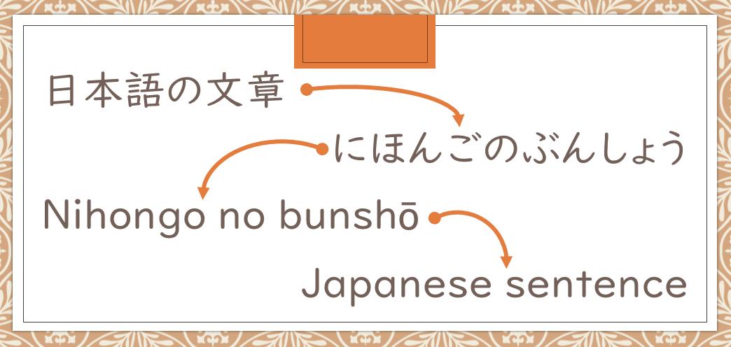 4 steps to translate Japanese to English if using romaji